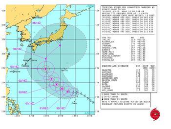 14_10_1米軍台風18号情報.jpg